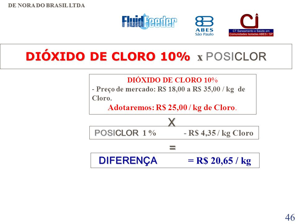 DIÓXIDO DE CLORO 10% x POSICLOR POSICLOR 1 % - R$ 4,35 / kg Cloro