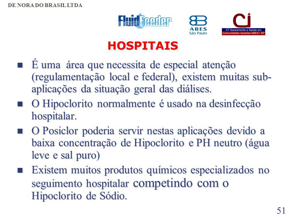 O Hipoclorito normalmente é usado na desinfecção hospitalar.