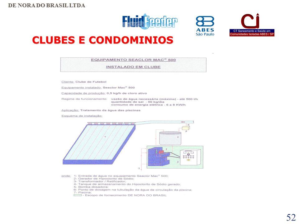 DE NORA DO BRASIL LTDA CLUBES E CONDOMINIOS