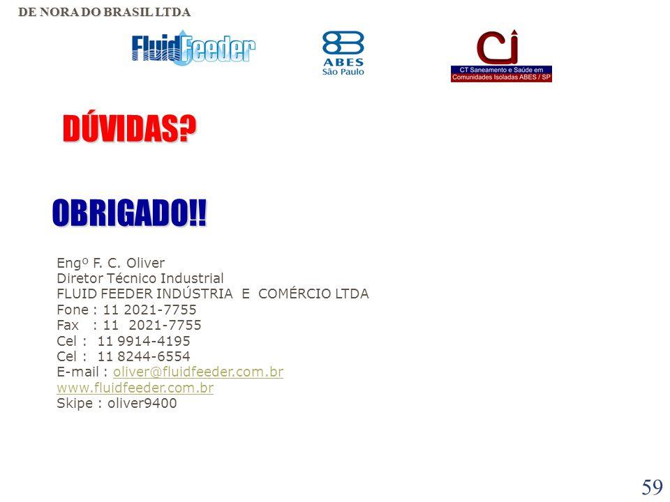 DÚVIDAS OBRIGADO!! DE NORA DO BRASIL LTDA Engº F. C. Oliver