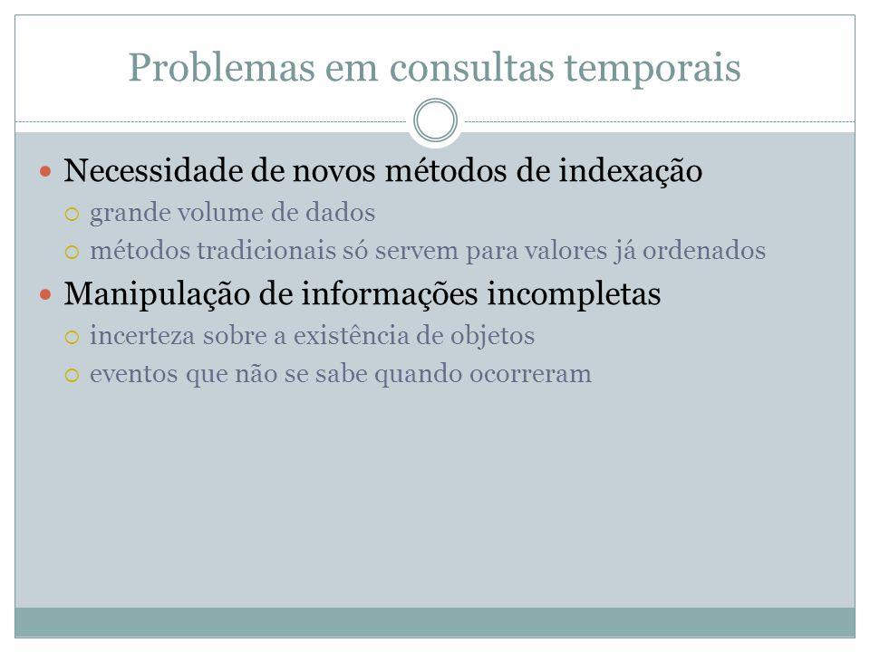 Problemas em consultas temporais