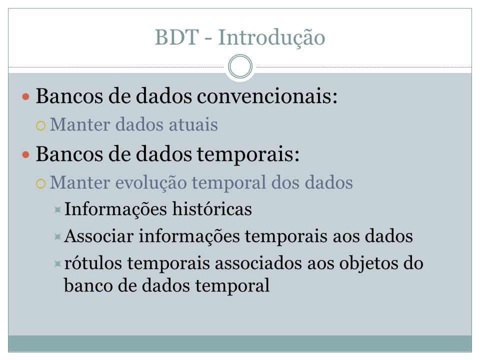 BDT - Introdução Bancos de dados convencionais: