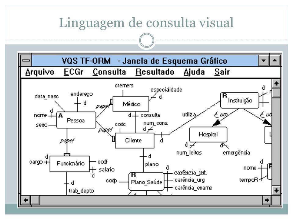 Linguagem de consulta visual