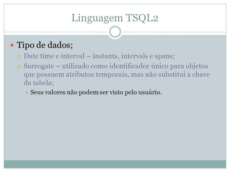 Linguagem TSQL2 Tipo de dados;