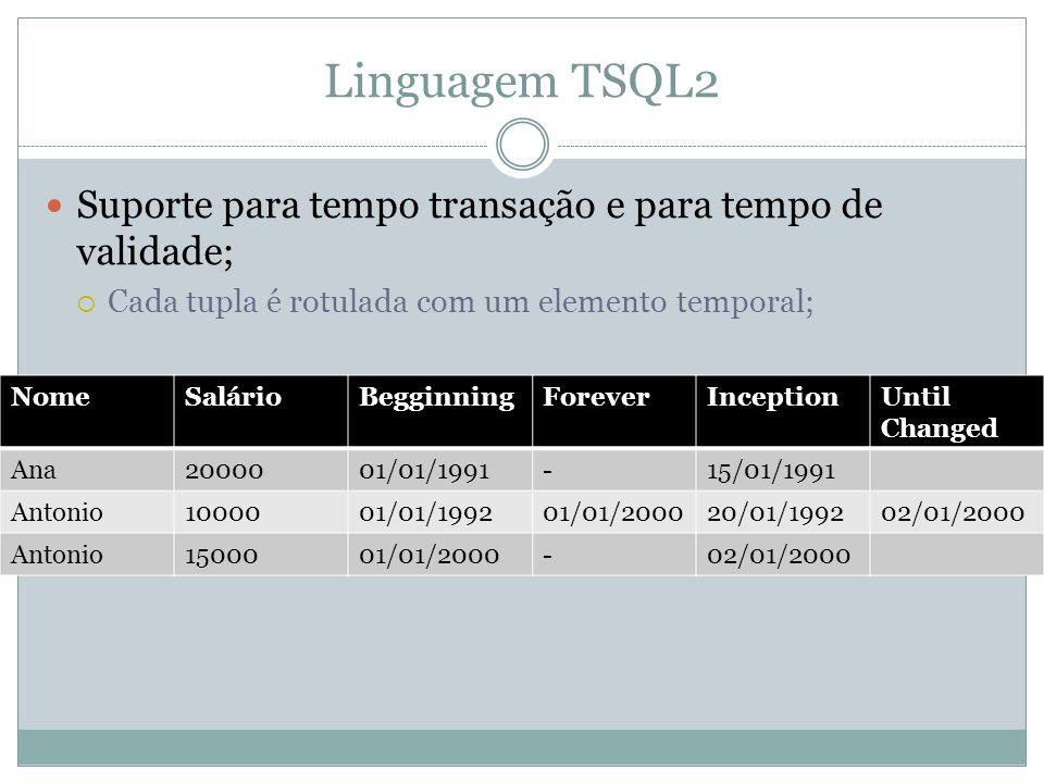 Linguagem TSQL2 Suporte para tempo transação e para tempo de validade;