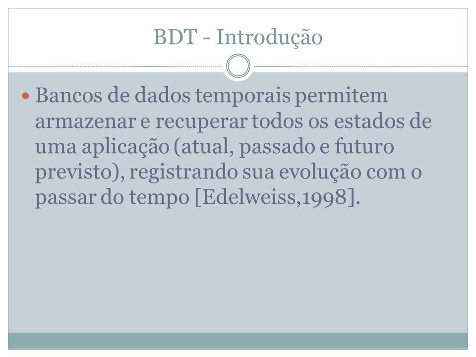 BDT - Introdução
