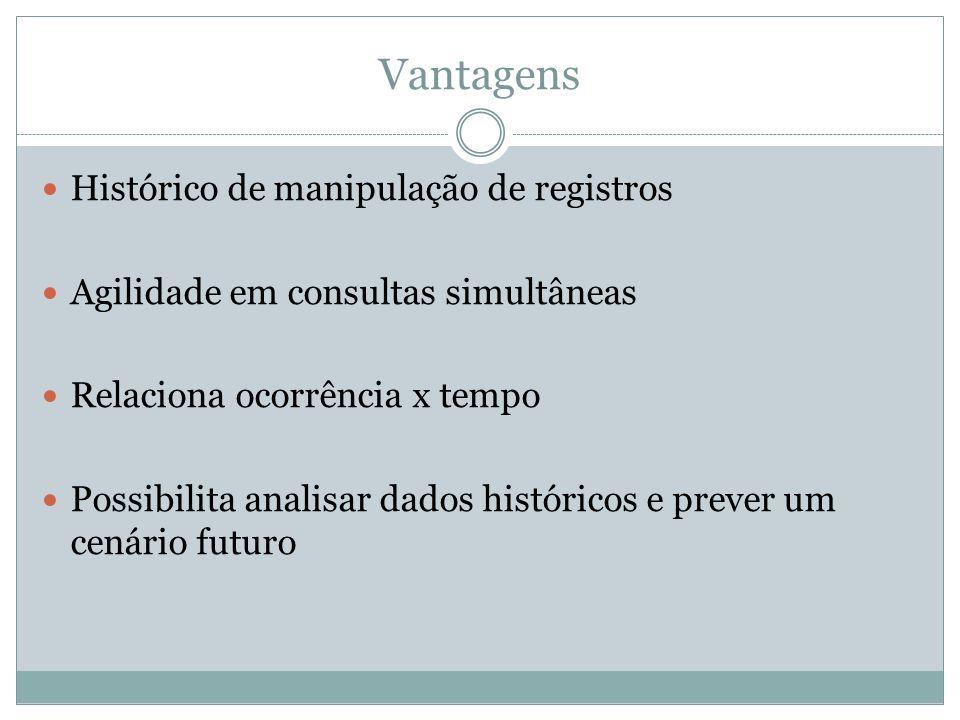 Vantagens Histórico de manipulação de registros