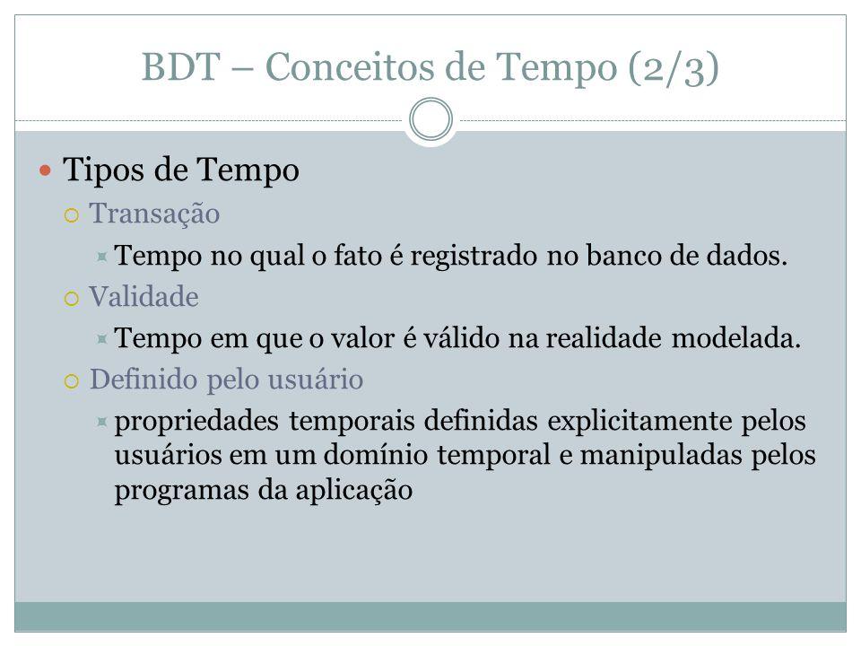 BDT – Conceitos de Tempo (2/3)