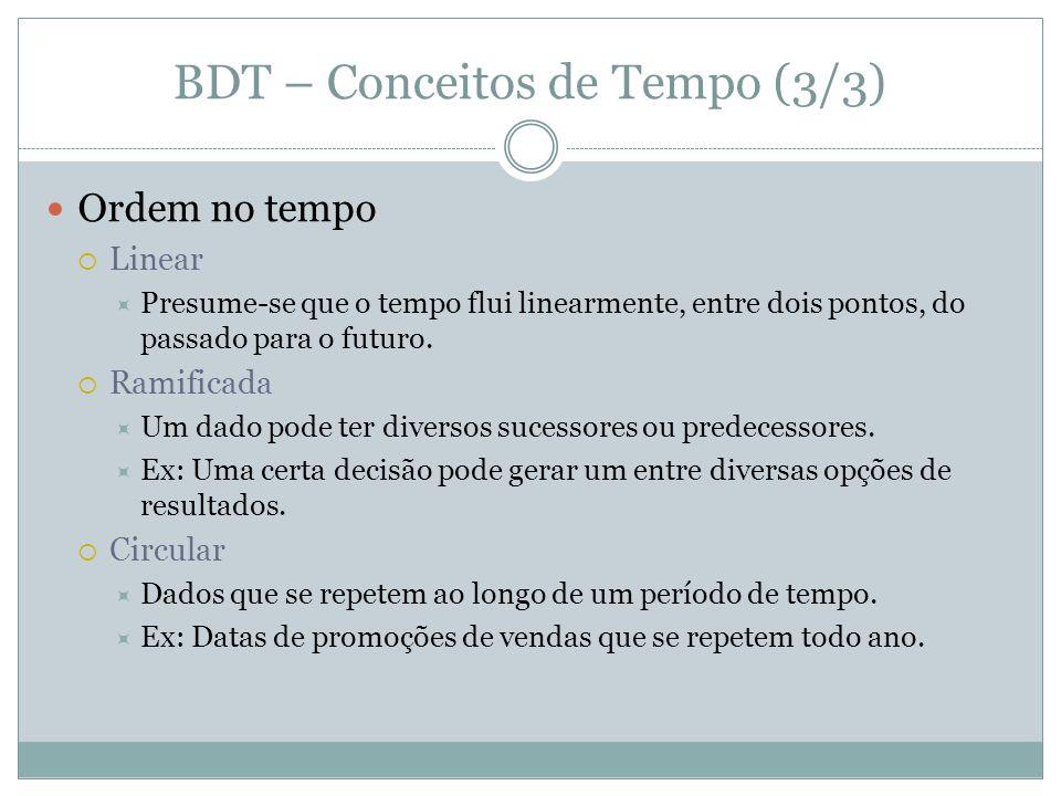 BDT – Conceitos de Tempo (3/3)