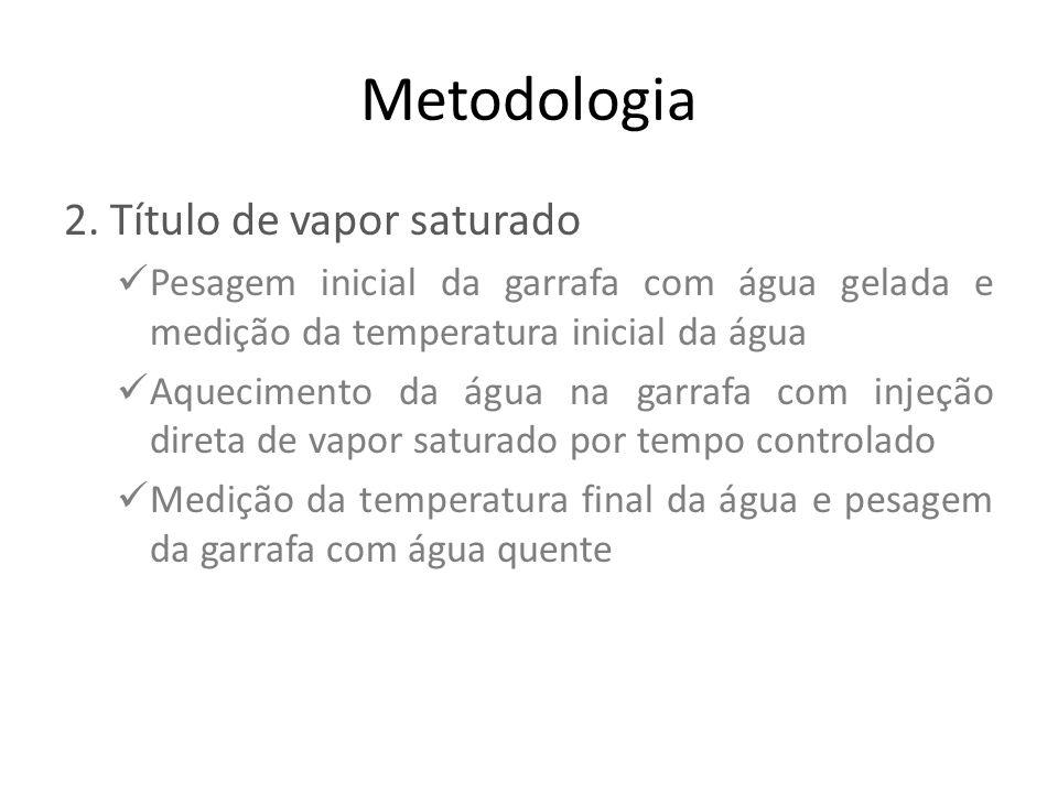 Metodologia 2. Título de vapor saturado