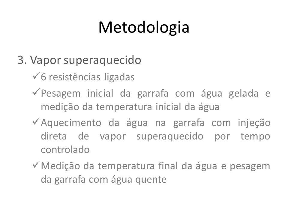 Metodologia 3. Vapor superaquecido 6 resistências ligadas