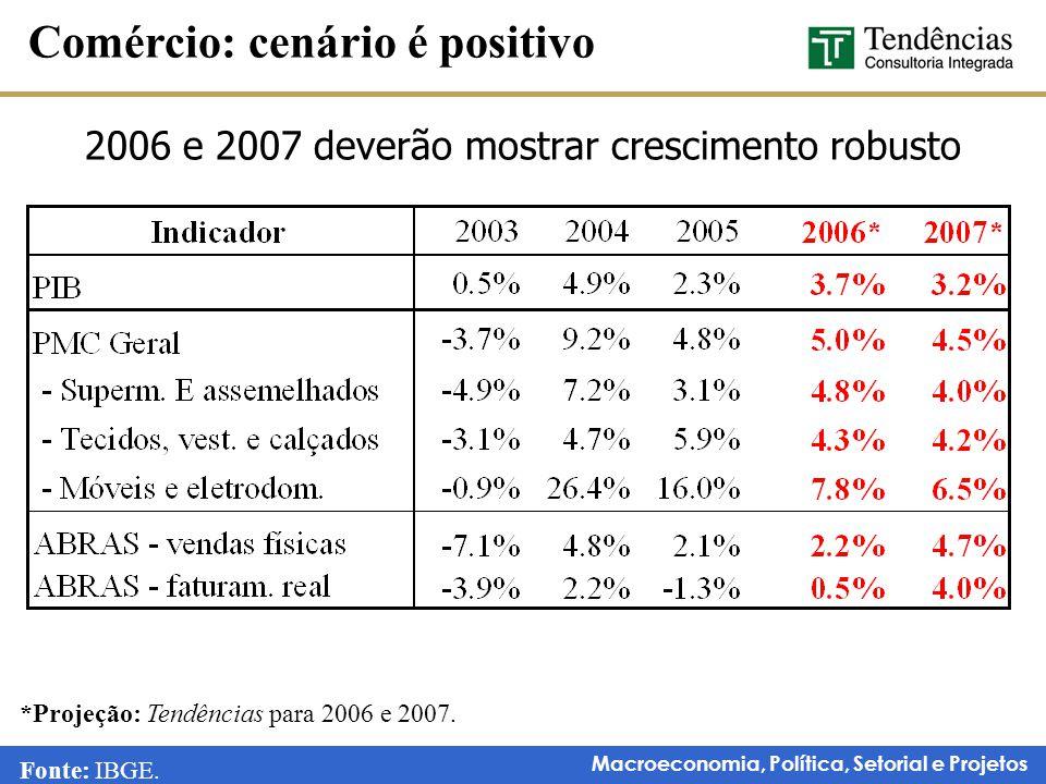 2006 e 2007 deverão mostrar crescimento robusto