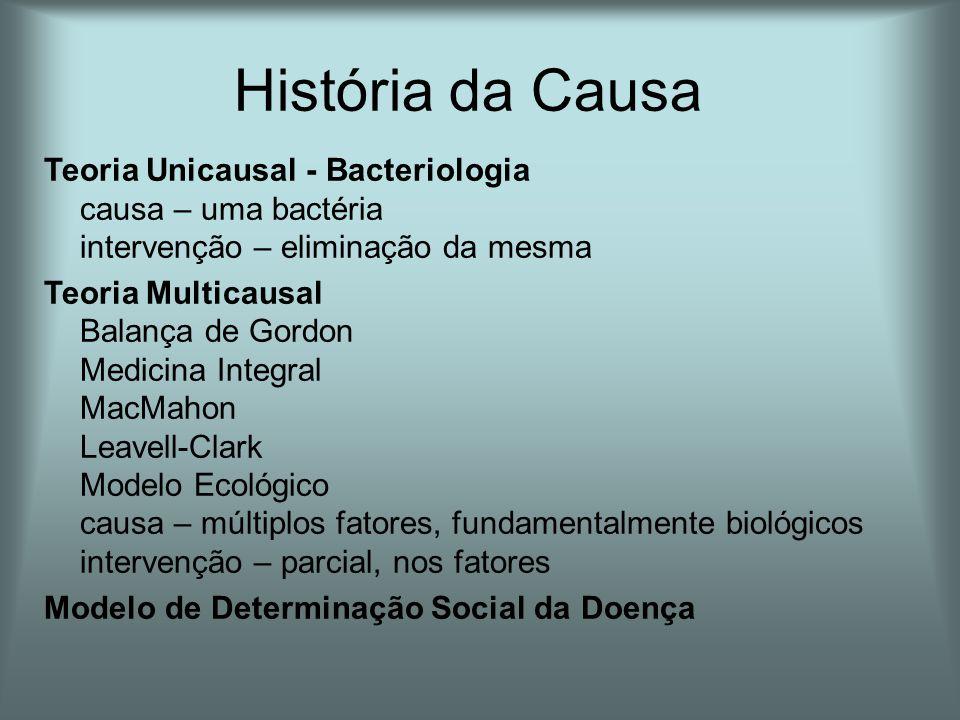 História da Causa Teoria Unicausal - Bacteriologia causa – uma bactéria intervenção – eliminação da mesma.