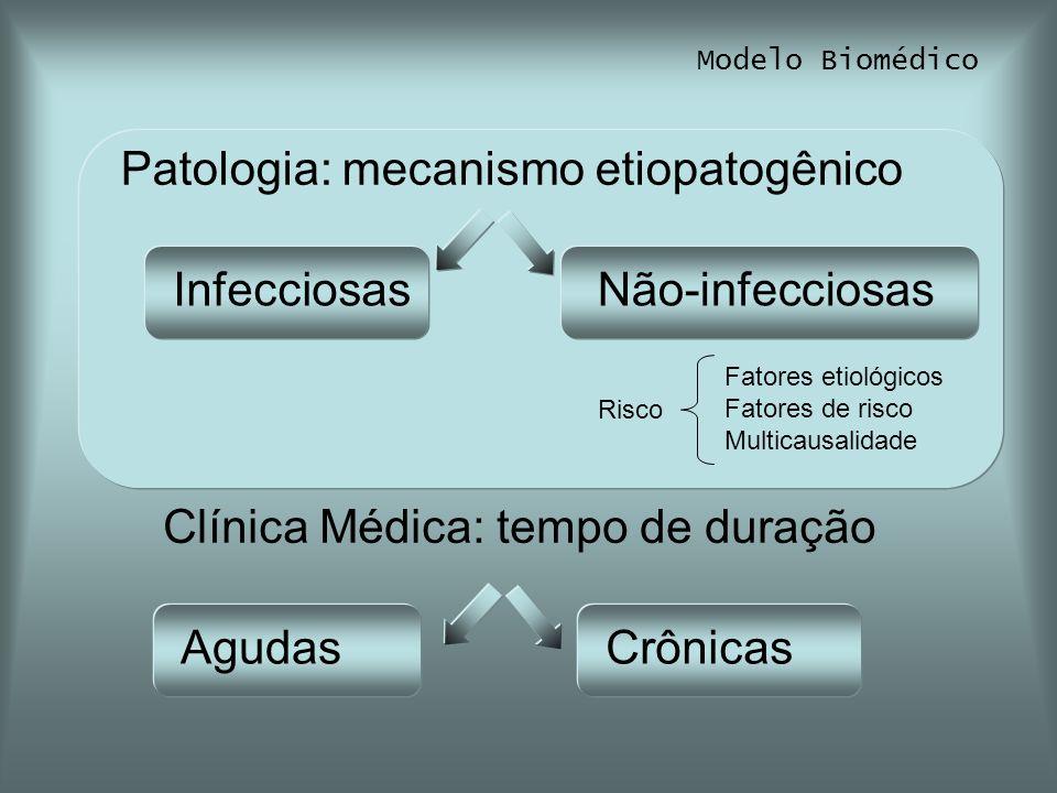 Patologia: mecanismo etiopatogênico