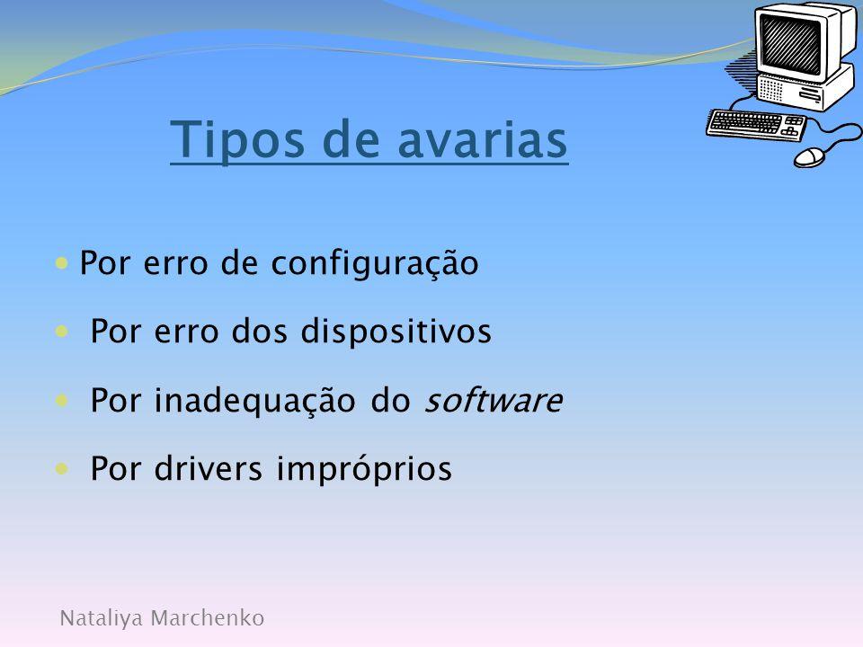Tipos de avarias Por erro de configuração Por erro dos dispositivos