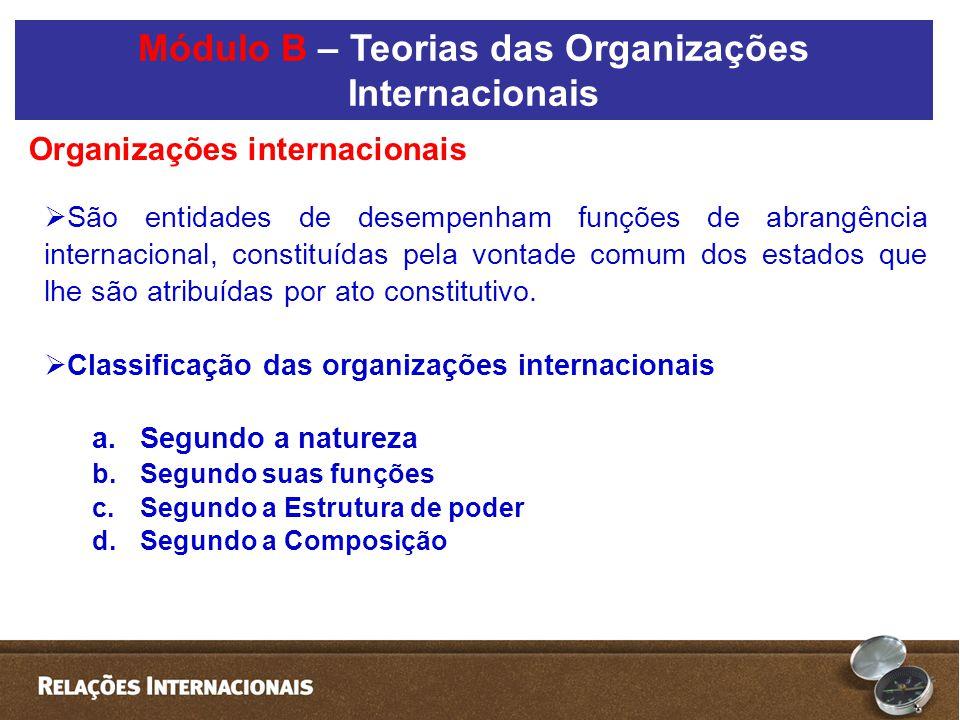 Módulo B – Teorias das Organizações Internacionais