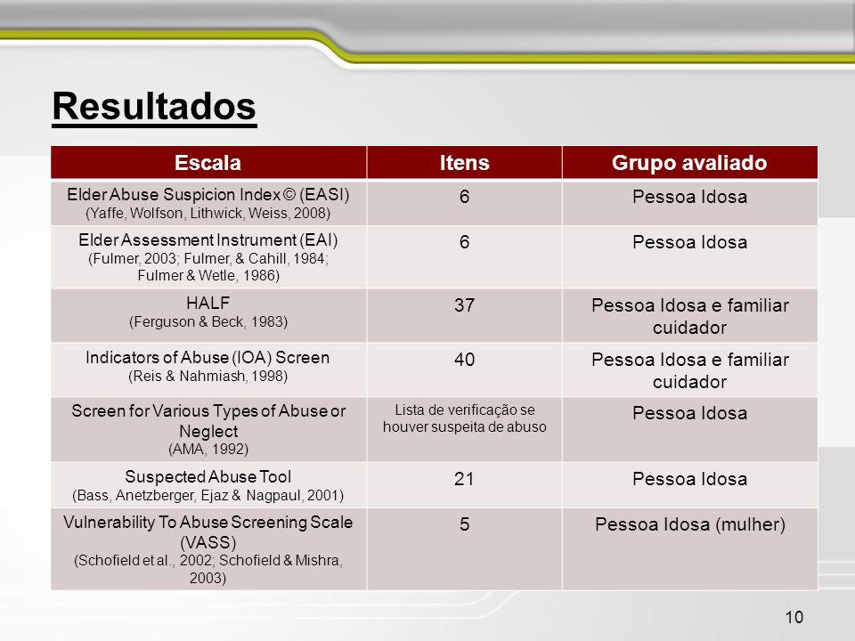 Resultados Escala Itens Grupo avaliado Escala Itens Grupo avaliado 6