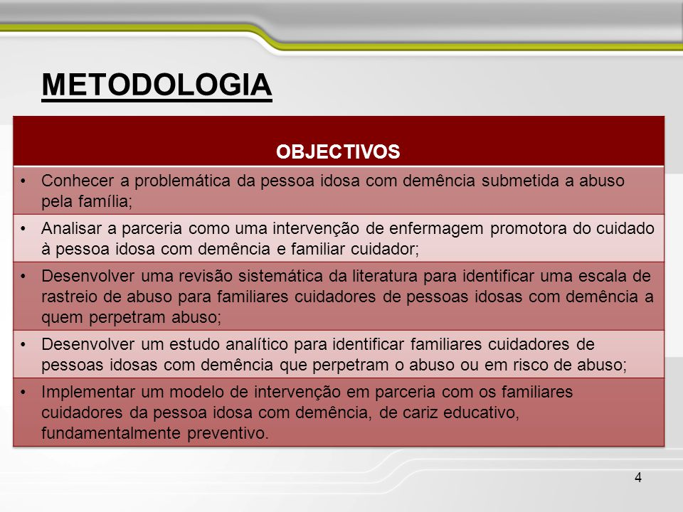 METODOLOGIA OBJECTIVOS