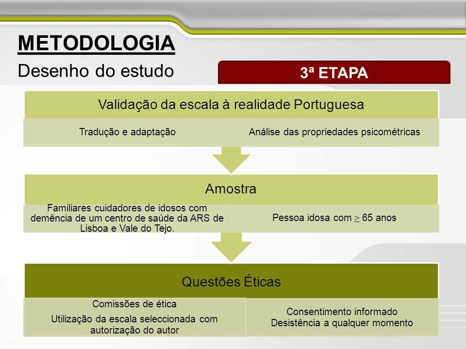 METODOLOGIA Desenho do estudo 3ª ETAPA Tradução e adaptação