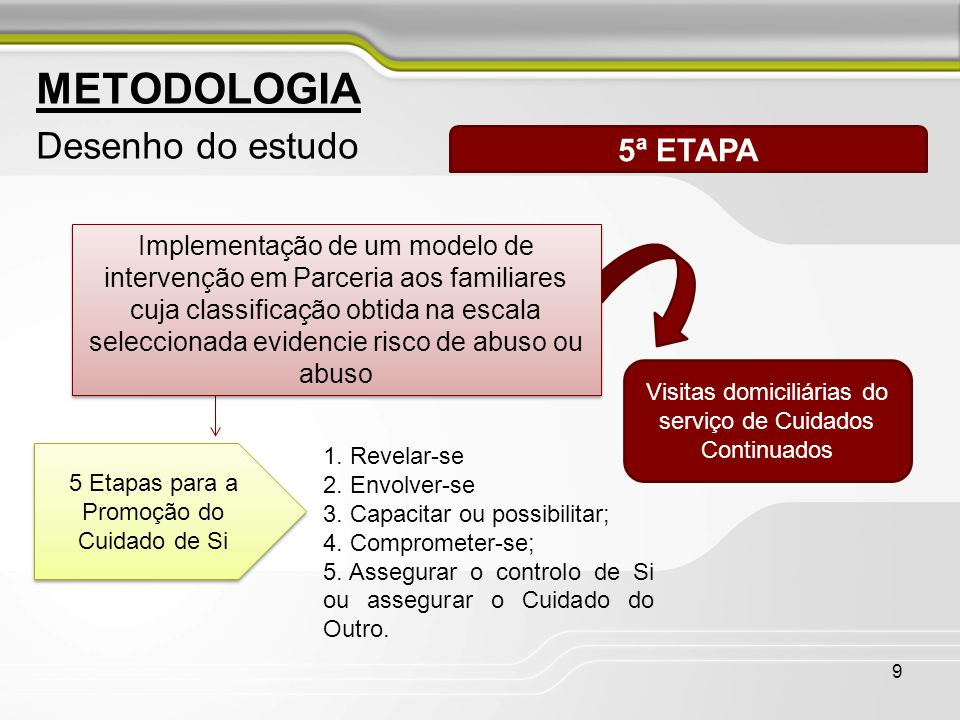 METODOLOGIA Desenho do estudo 5ª ETAPA