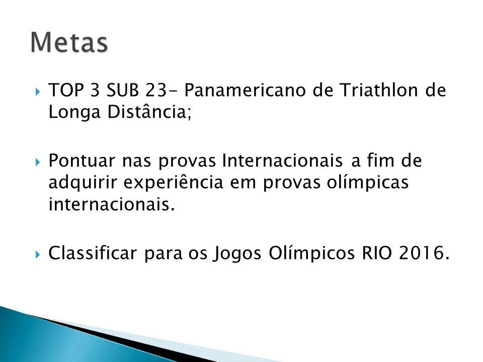 Metas TOP 3 SUB 23- Panamericano de Triathlon de Longa Distância;