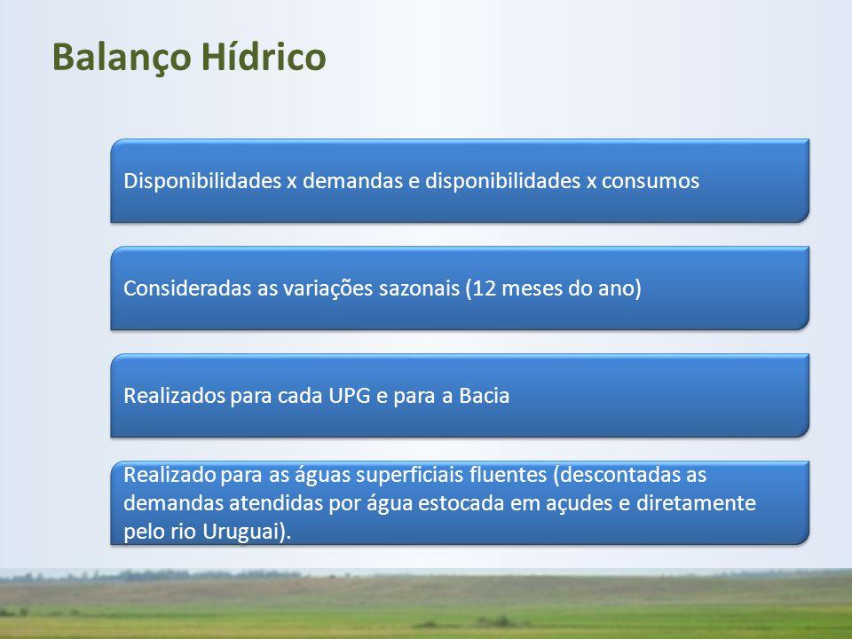 Balanço Hídrico Disponibilidades x demandas e disponibilidades x consumos. Consideradas as variações sazonais (12 meses do ano)