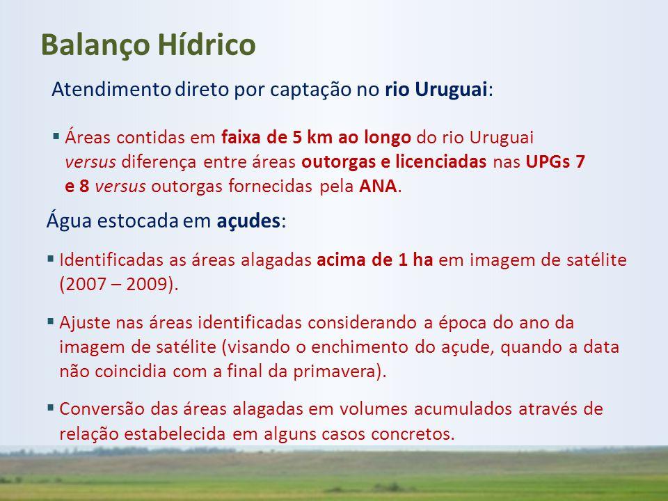 Balanço Hídrico Atendimento direto por captação no rio Uruguai: