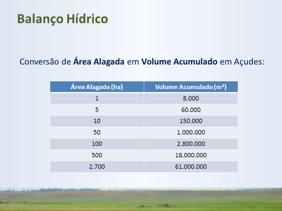 Balanço Hídrico Conversão de Área Alagada em Volume Acumulado em Açudes: Área Alagada (ha) Volume Acumulado (m3)