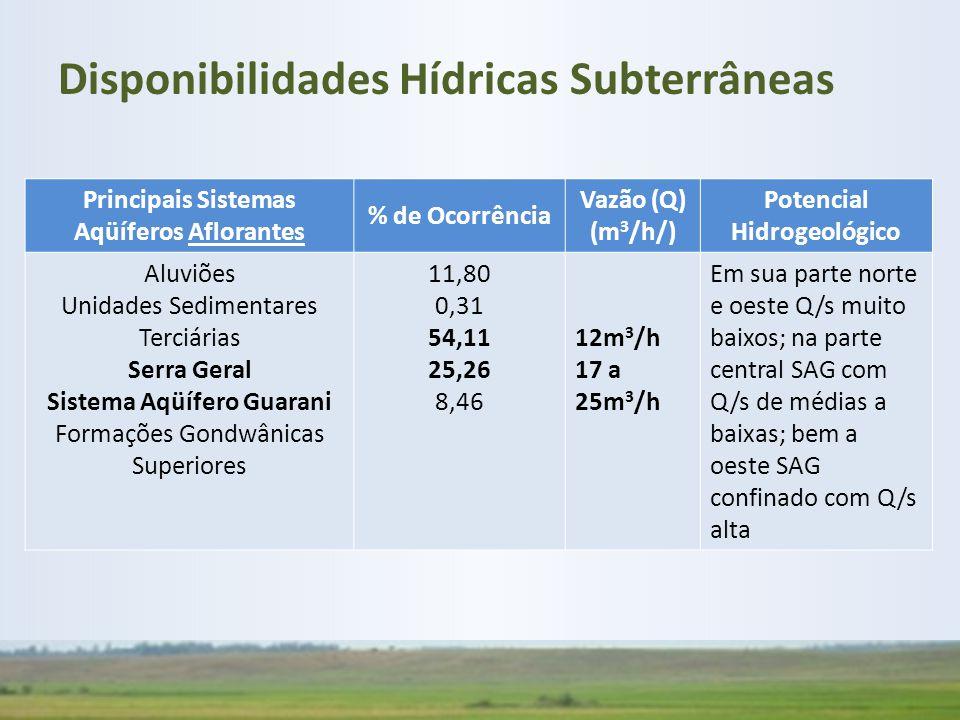 Principais Sistemas Aqüíferos Aflorantes Potencial Hidrogeológico