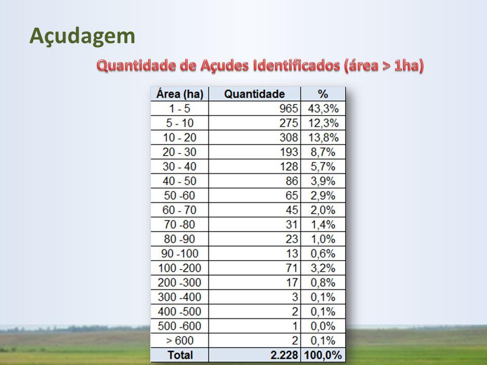 Açudagem Quantidade de Açudes Identificados (área > 1ha)