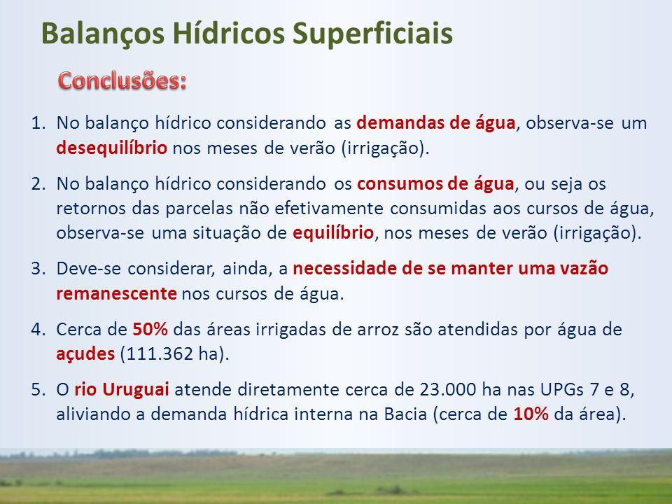 Balanços Hídricos Superficiais