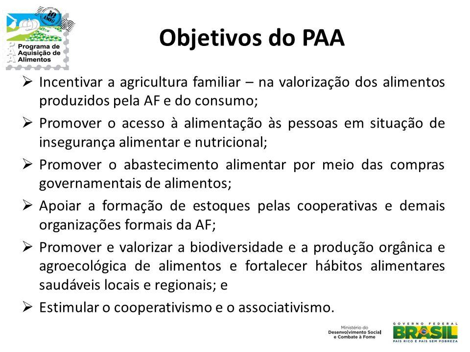 Objetivos do PAA Incentivar a agricultura familiar – na valorização dos alimentos produzidos pela AF e do consumo;