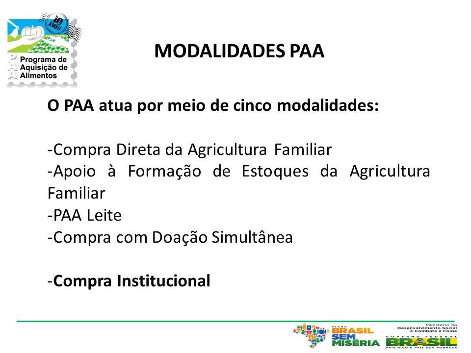 MODALIDADES PAA O PAA atua por meio de cinco modalidades: