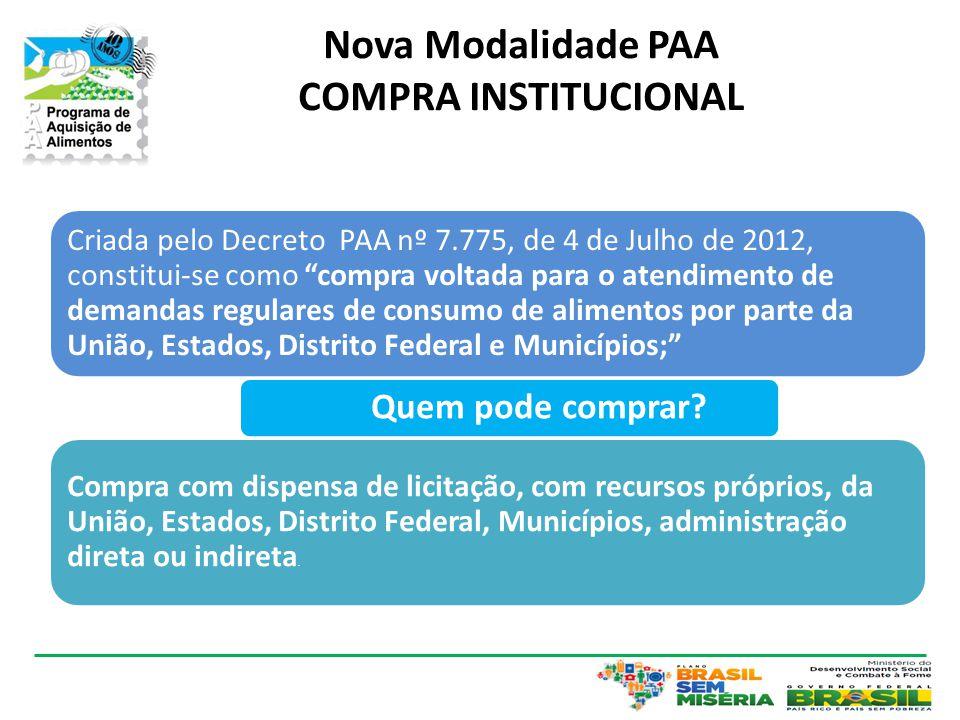 Nova Modalidade PAA COMPRA INSTITUCIONAL