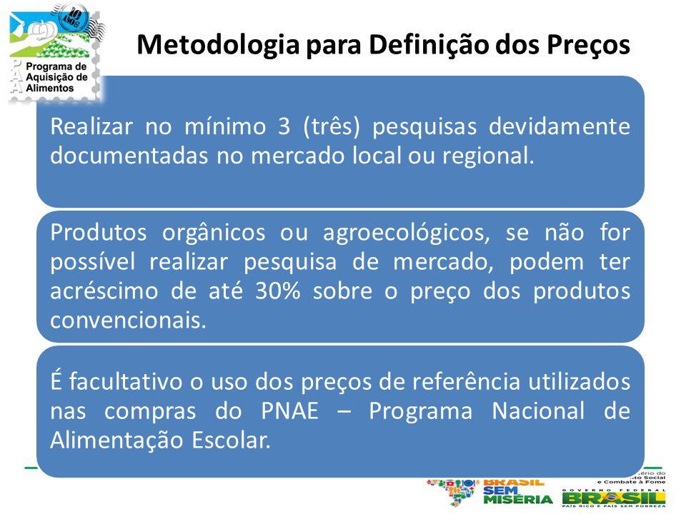 Metodologia para Definição dos Preços