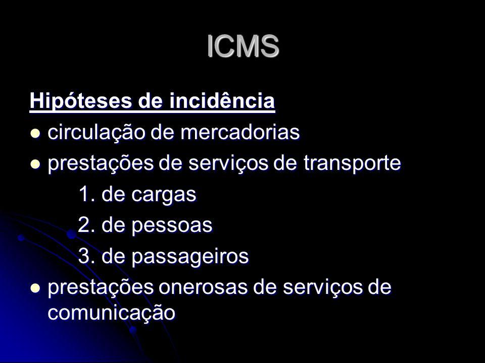 ICMS Hipóteses de incidência circulação de mercadorias