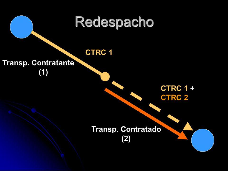 Redespacho CTRC 1 Transp. Contratante (1) CTRC 1 + CTRC 2