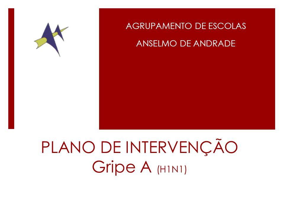 PLANO DE INTERVENÇÃO Gripe A (H1N1)