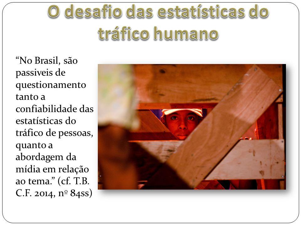 O desafio das estatísticas do tráfico humano