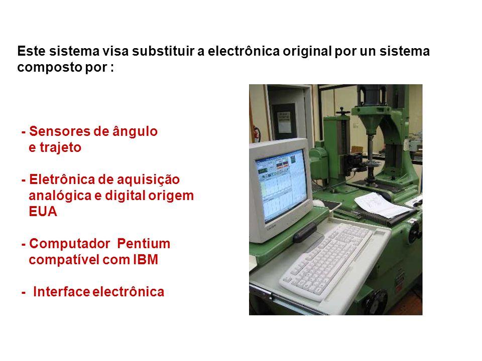 Este sistema visa substituir a electrônica original por un sistema composto por :