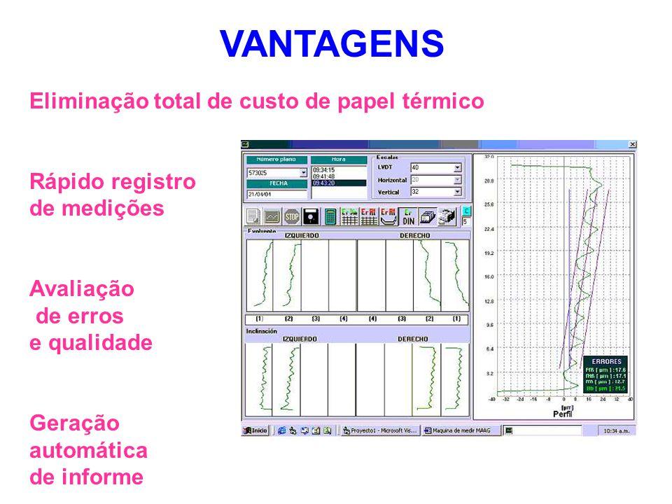 VANTAGENS Eliminação total de custo de papel térmico Rápido registro
