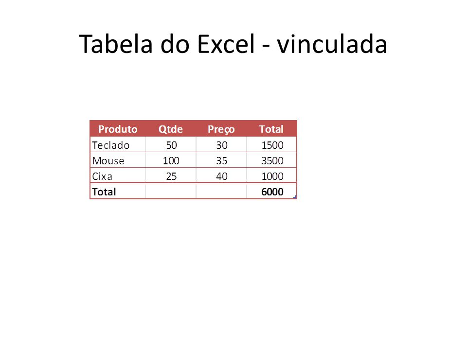 Tabela do Excel - vinculada