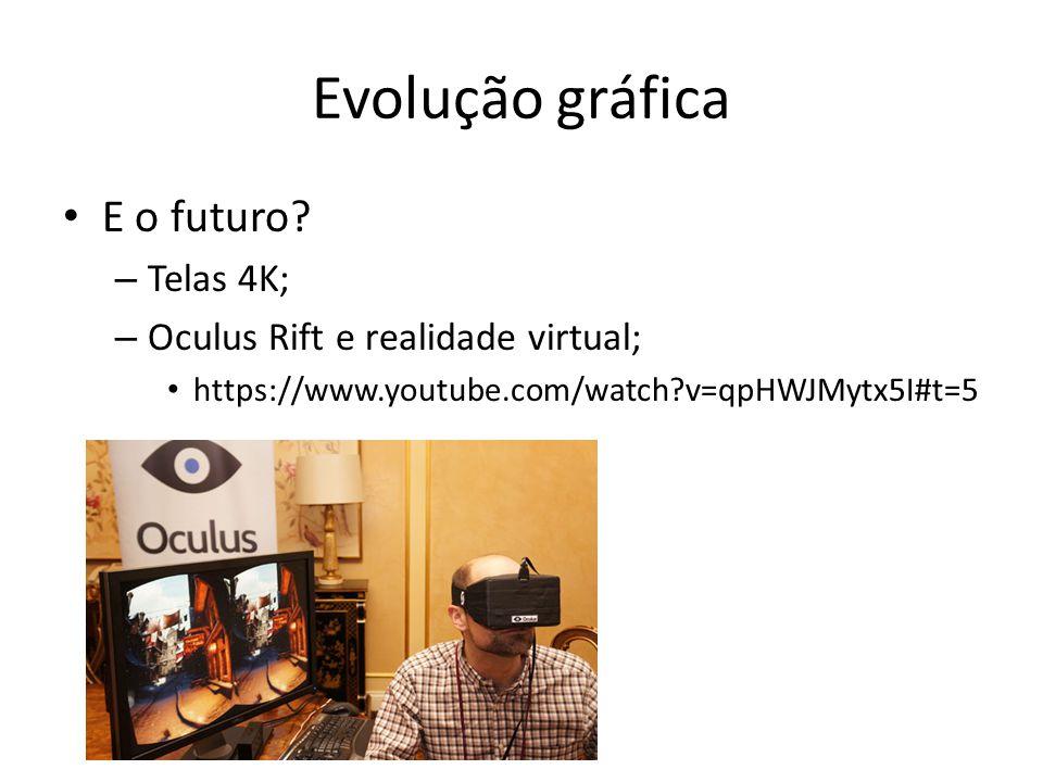 Evolução gráfica E o futuro Telas 4K;