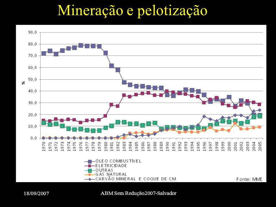 Mineração e pelotização