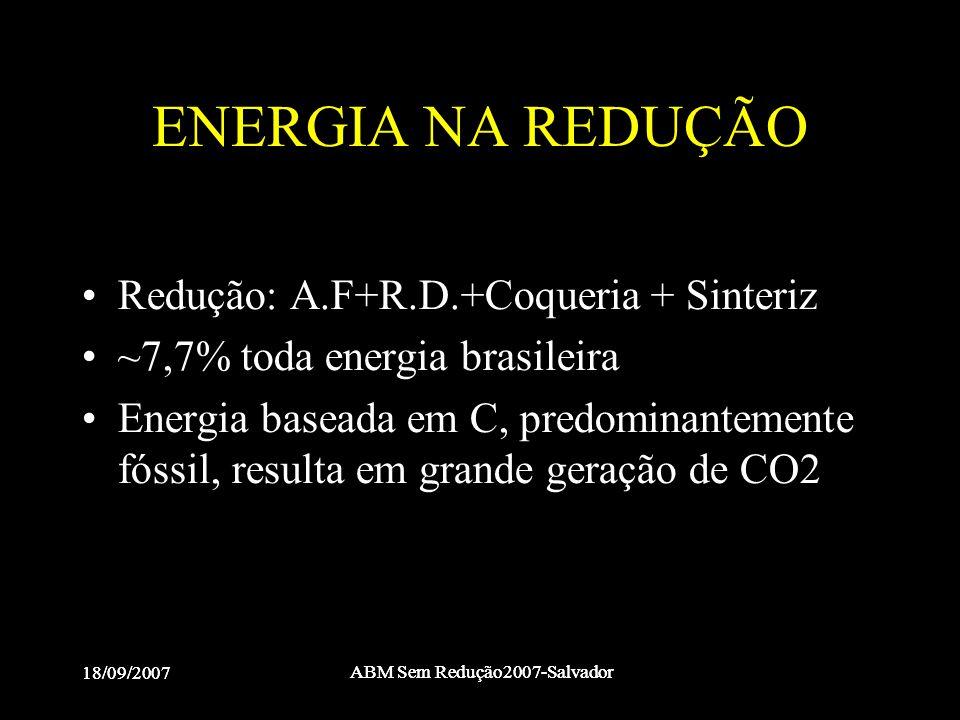 ENERGIA NA REDUÇÃO Redução: A.F+R.D.+Coqueria + Sinteriz