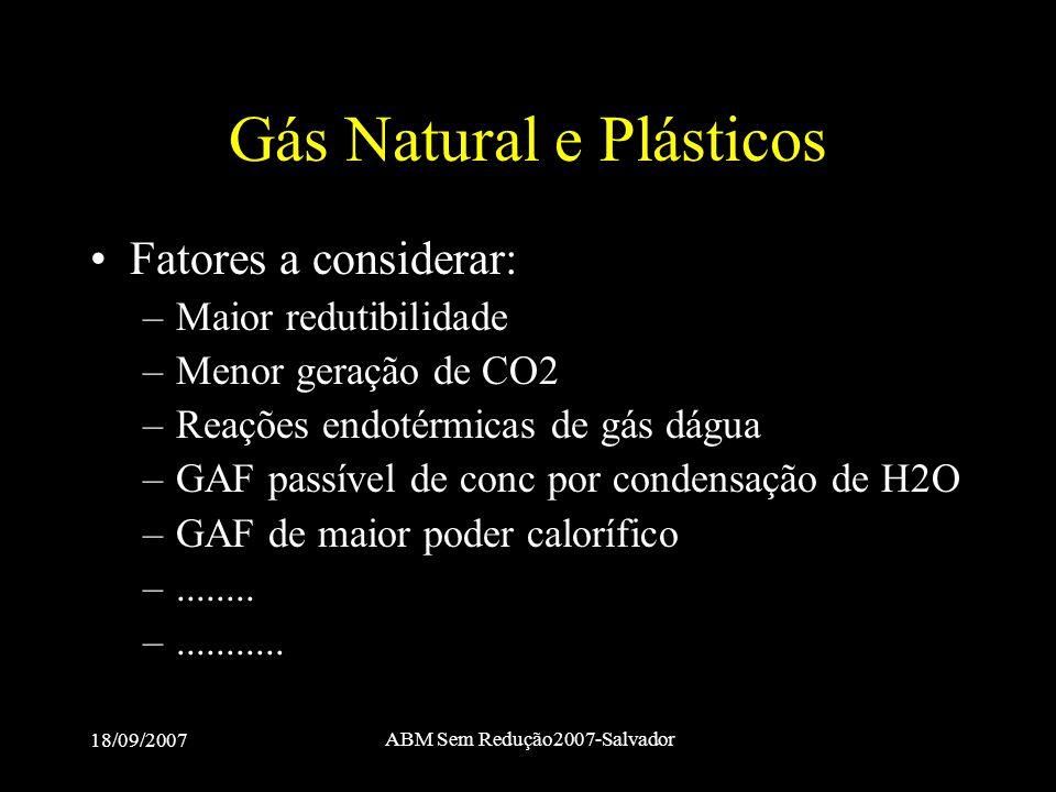 Gás Natural e Plásticos