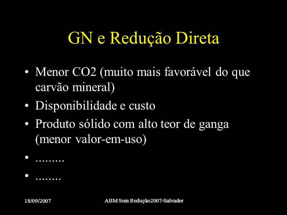 GN e Redução Direta Menor CO2 (muito mais favorável do que carvão mineral) Disponibilidade e custo.