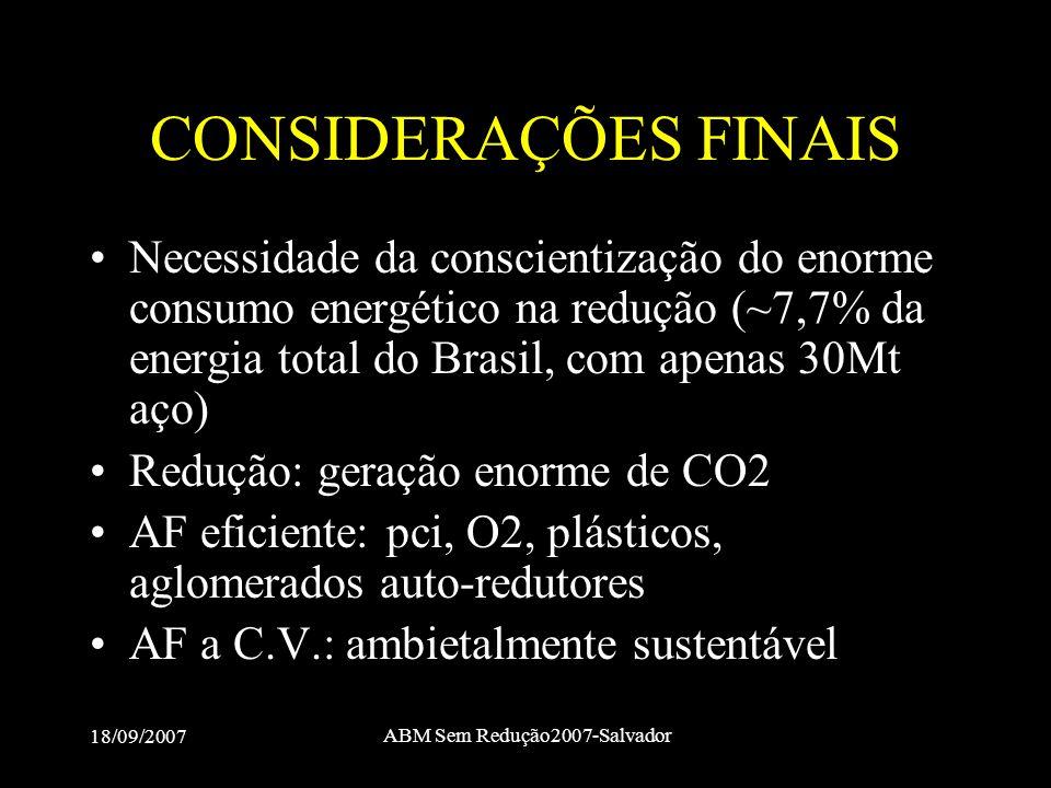 ABM Sem Redução2007-Salvador