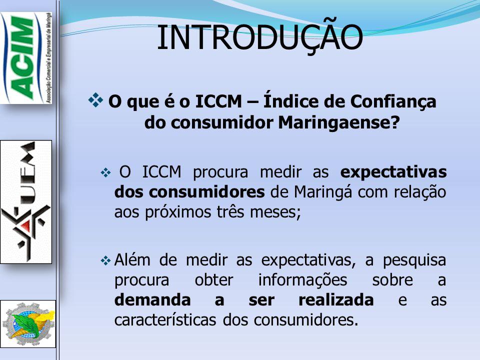O que é o ICCM – Índice de Confiança do consumidor Maringaense
