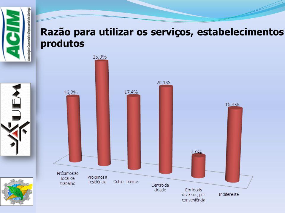 Razão para utilizar os serviços, estabelecimentos e produtos